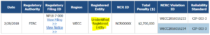 NERC Coverup NP17-7-000